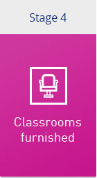 Classrooms furnished